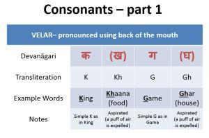 Consonants - Part 1