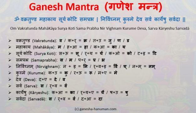 Mantras 1 - Ganesh Mantra