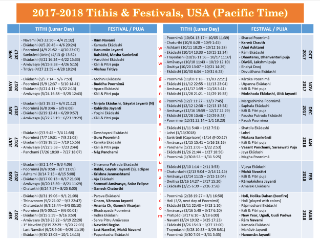 Vedic Calendar 2017-2018 (Pacific Time zone)