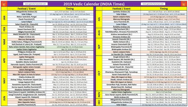 Vedic Calendar 2019 (INDIA)