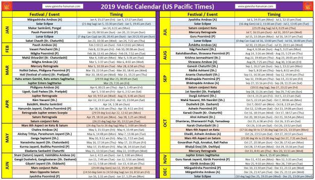 Vedic Calendar 2019 (US Pacific)