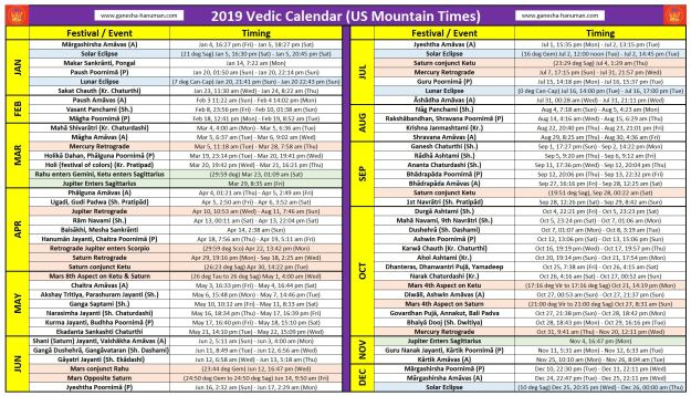 Vedic Calendar 2019 (US Mountain Times)